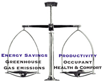 DirectSense IAQ Monitors help you balance Productivity and Energy Savings