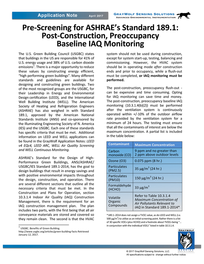 Pre-Screening for ASHRAE's Standard 189.1: Post-Construction, Preoccupancy Baseline IAQ Monitoring