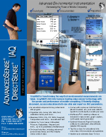 Indoor Air Quality IAQ Meter